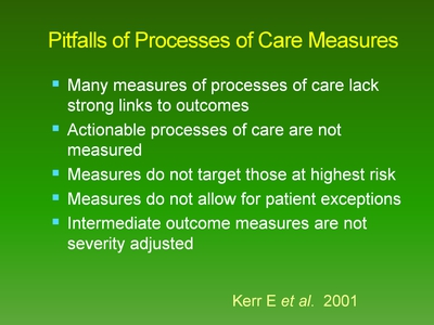 Slide 2-3. Pitfalls of Processes of Care Measures