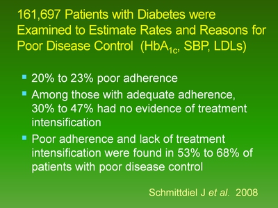 Slide 2-5. 161,697 Patients with Diabetes were Examined to Estimate Rates and Reasons for Poor Disease Control (HbA1c, SBP, LDLs)