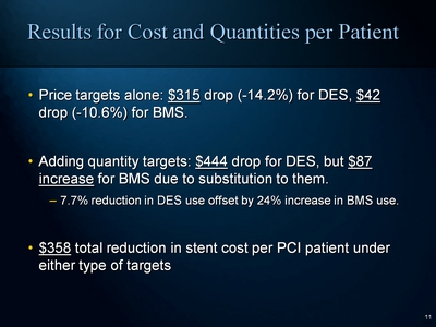 Results for Cost and Quantities per Patient