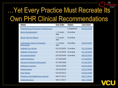 . . . Yet Every Practice Must Recreate Its Own PHR Clinical Recommendations