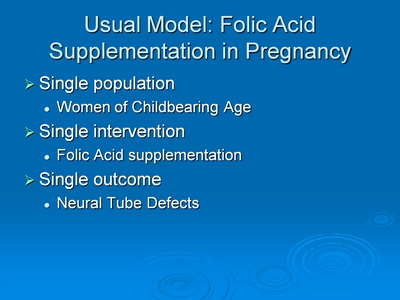 Usual Model: Folic Acid Supplementation in Pregnancy