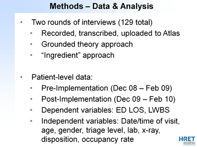 Methods - Data and Analysis