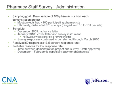 Pharmacy Staff Survey: Administration