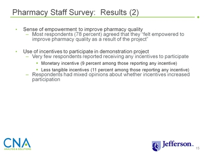 Pharmacy Staff Survey: Results (2)