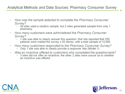 Analytical Methods and Data Sources: Pharmacy Consumer Survey