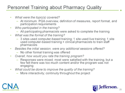 Personnel Training about Pharmacy Quality