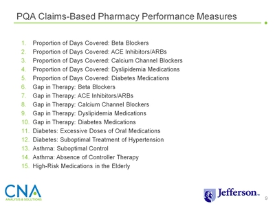PQA Claims-Based Pharmacy Performance Measures