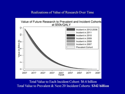 Slide 21. Realizations of Value of Research Over Time