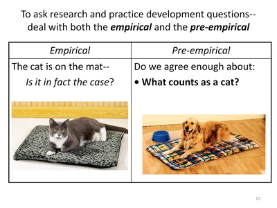 To ask research and practice development questions-deal with both the empirical and the pre-empiricalTo ask research and practice development questions-deal with both the empirical and the pre-empirical
