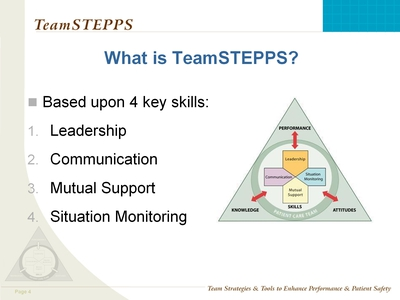 What is TeamSTEPPS?