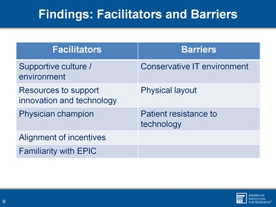 Findings: Facilitators and Barriers