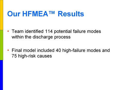 Our HFMEA Results