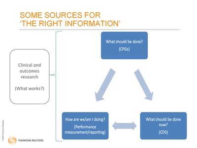 "Slide 18. Some Sources for ""The Right Information"""