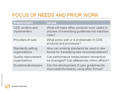 Slide 25. Focus of Needs and Prior Work