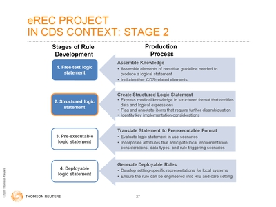 Slide 27. eREC Project in CDS Context: Stage 2