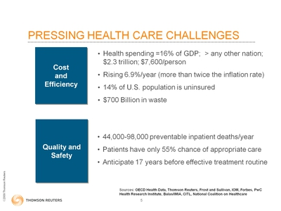 Slide 5. Pressing Health Care Challenges