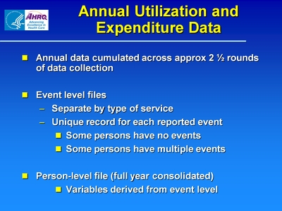 Annual Utilization and Expenditure Data