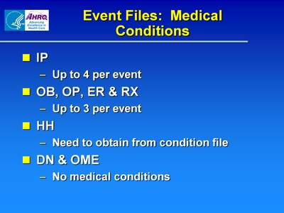 Event Files: Medical Conditions