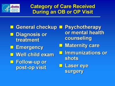 Category of Care Received During an OB or OP Visit