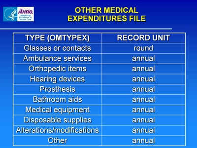Other Medical Expenditures File