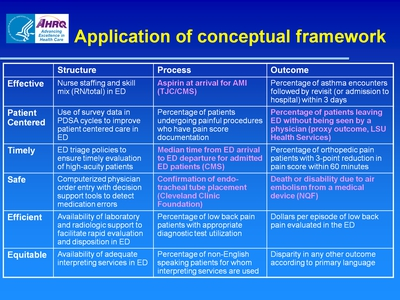 Application of conceptual framework