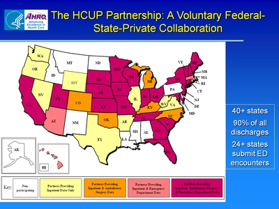 The HCUP Partnership: A Voluntary Federal-State-Private Collaboration