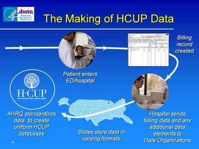 The Making of HCUP Data