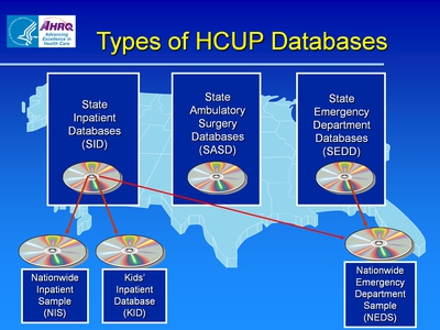 Types of HCUP Databases