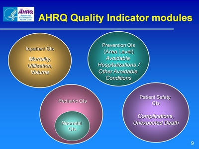 AHRQ Quality Indicator modules