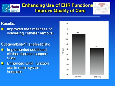Slide 18. Enhancing Use of EHR Functions to Improve Quality of Care
