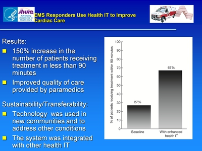 Slide 9. EMS Responders Use Health IT to Improve Cardiac Care