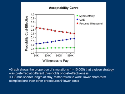 Slide 13. Acceptability Curve