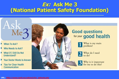 Ex: Ask Me 3 (National Patient Safety Foundation)