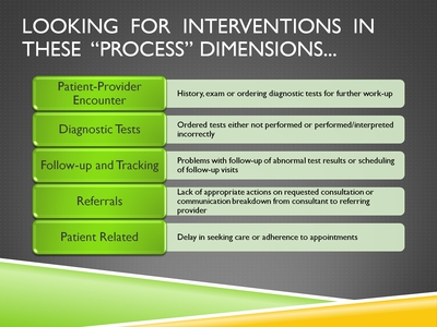 "Looking for Interventions in These ""Process"" Dimensions . . ."