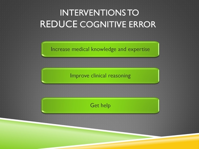 Interventions to Reduce Cognitive Error