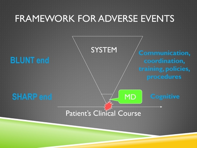 Framework for Adverse Events