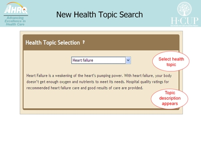 New Health Topic Search