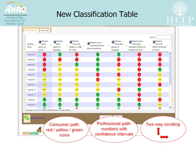 New Classification Table