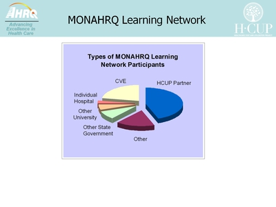 MONAHRQ Learning Network