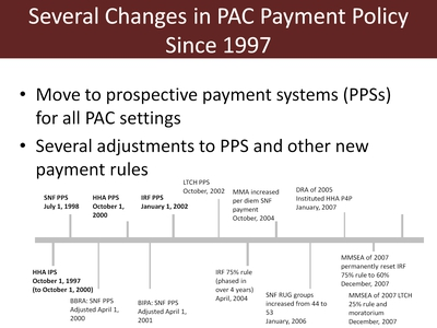 Several Changes in PAC Payment Policy Since 1997