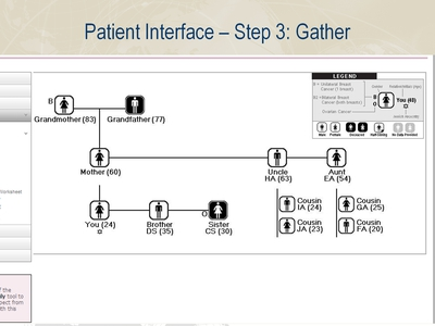 Patient Interface-Step 3: Gather