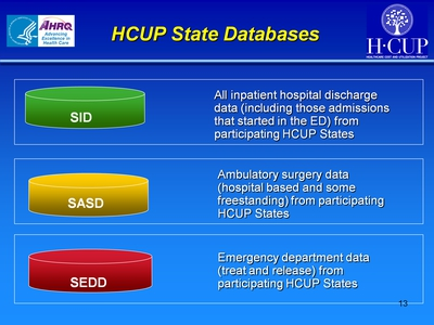 HCUP State Databases