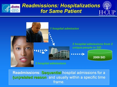 Readmissions: Hospitalizations for Same Patient