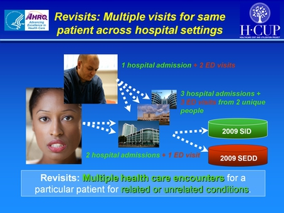 Revisits: Multiple visits for same patient across hospital settings