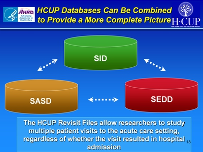 HCUP Databases Can Be Combined to Provide a More Complete Picture