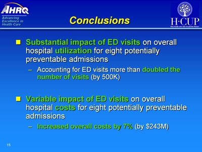 Conclusions. Text Description is below the image.