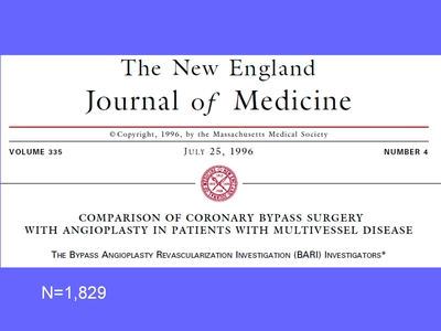 Weiss 3. Image: The cover of the New England Journal of Medicine from July 25, 1996