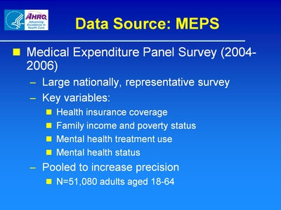 Data Source: MEPS