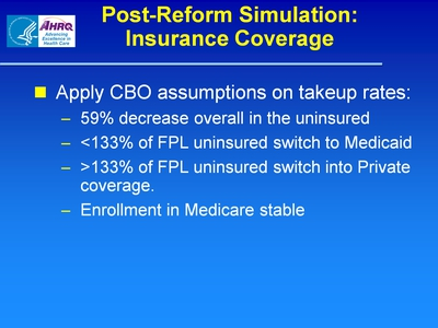 Post-Reform Simulation: Insurance Coverage