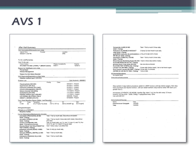 Slide 11. AVS 1  Image: Screen shots of the After Visit Summary form are shown.